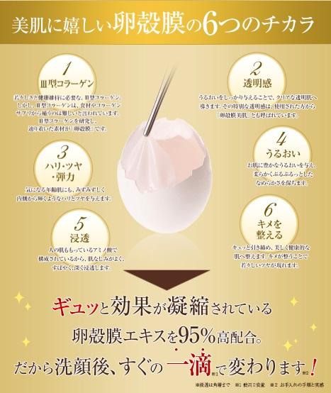 卵殻膜の効果の説明図